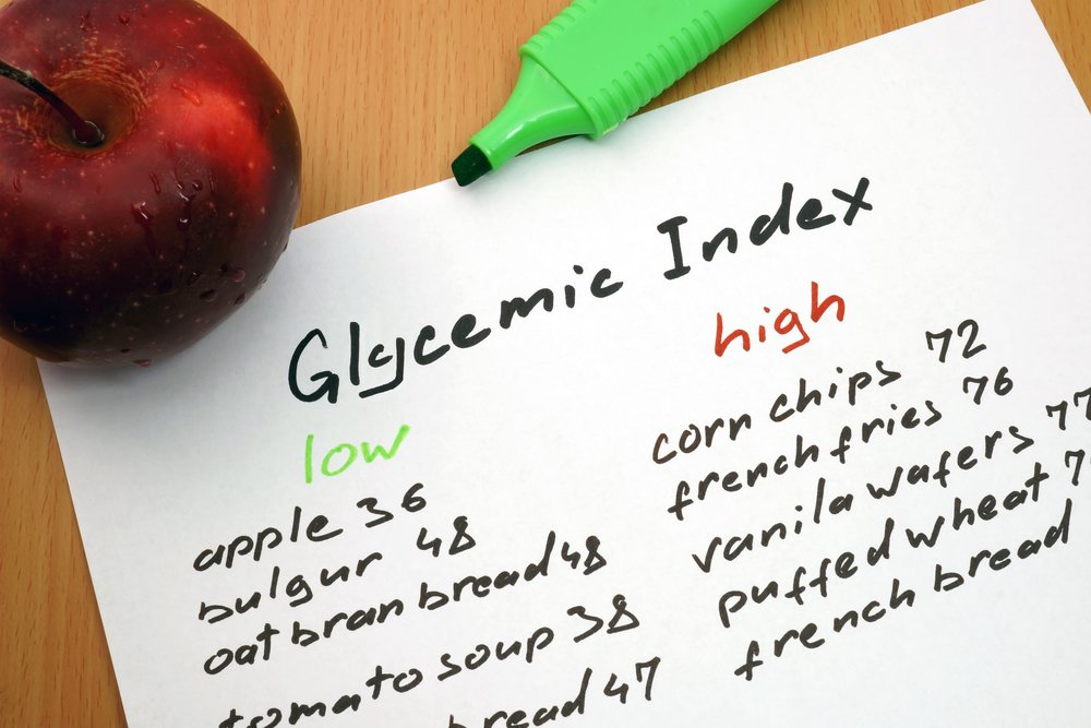 What is the Glycemic Index and Glycemic Load?